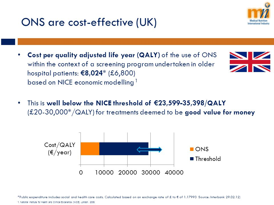 ONS are cost-effective (UK)