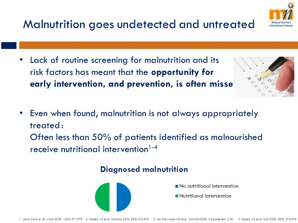Malnutrition goes undetected and untreated