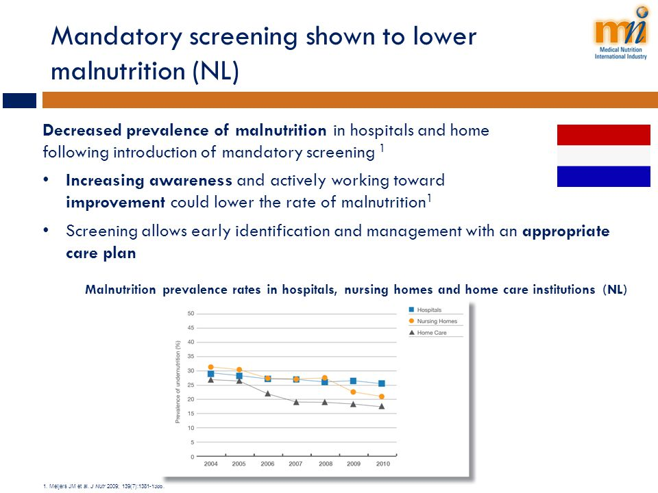 Mandatory screening shown to lower malnutrition (NL)
