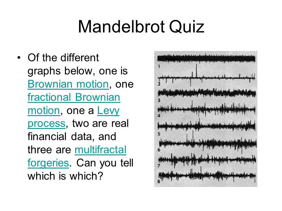 Mandelbrot Quiz