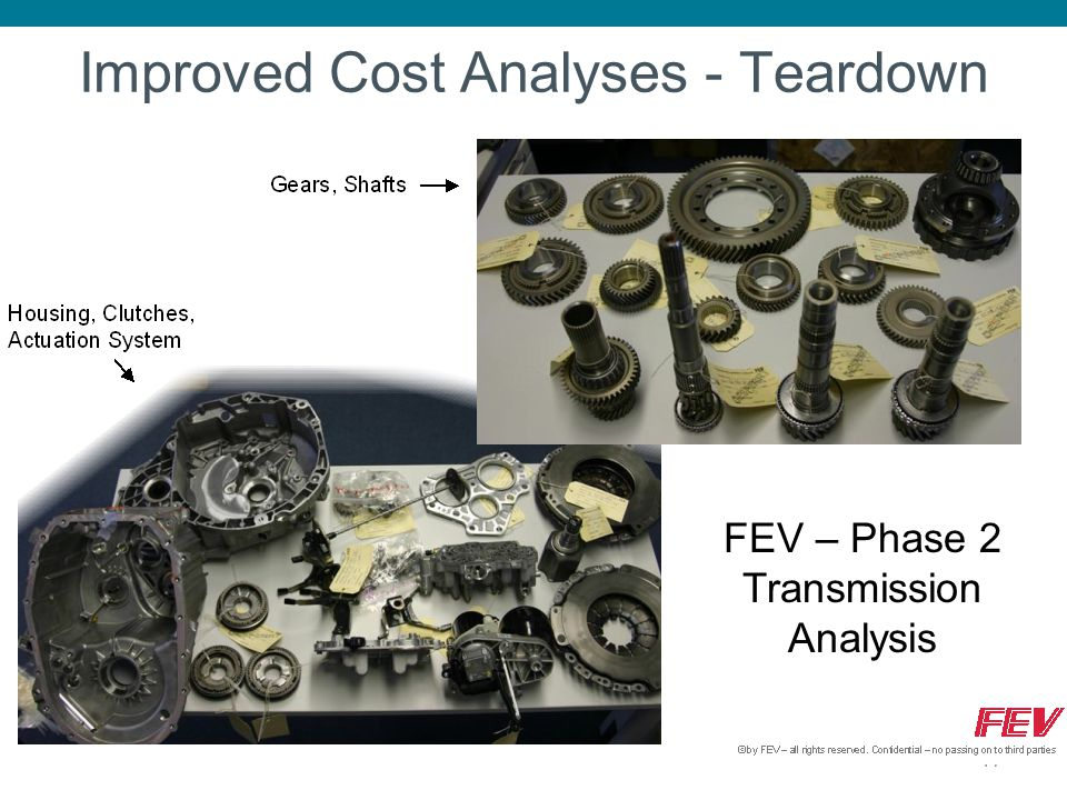Improved Cost Analyses - Teardown