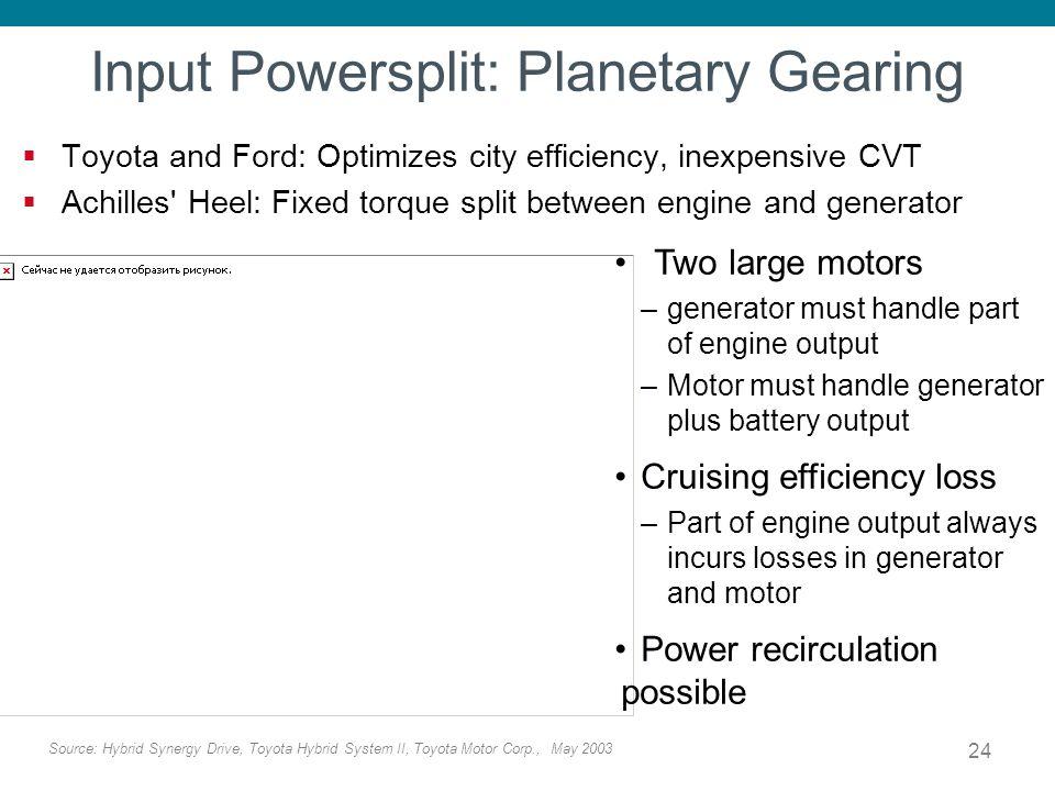 Input Powersplit: Planetary Gearing