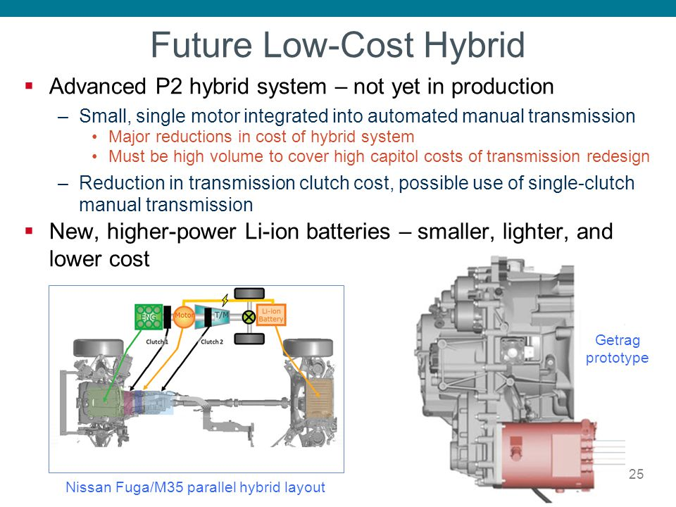 Future Low-Cost Hybrid