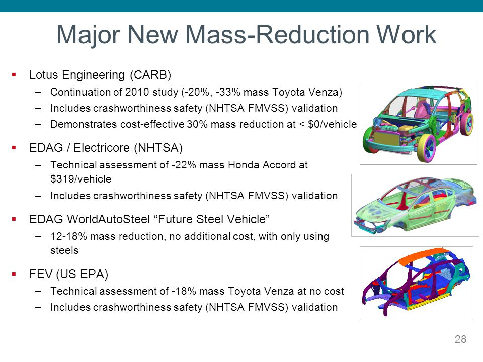 Major New Mass-Reduction Work