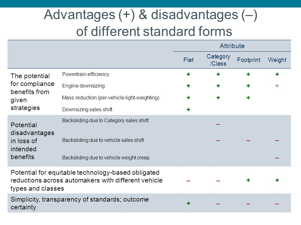 Advantages (+) & disadvantages (–) of different standard forms