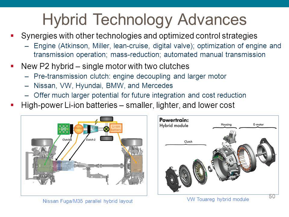 Hybrid Technology Advances