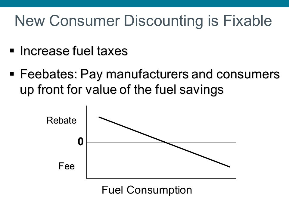New Consumer Discounting is Fixable
