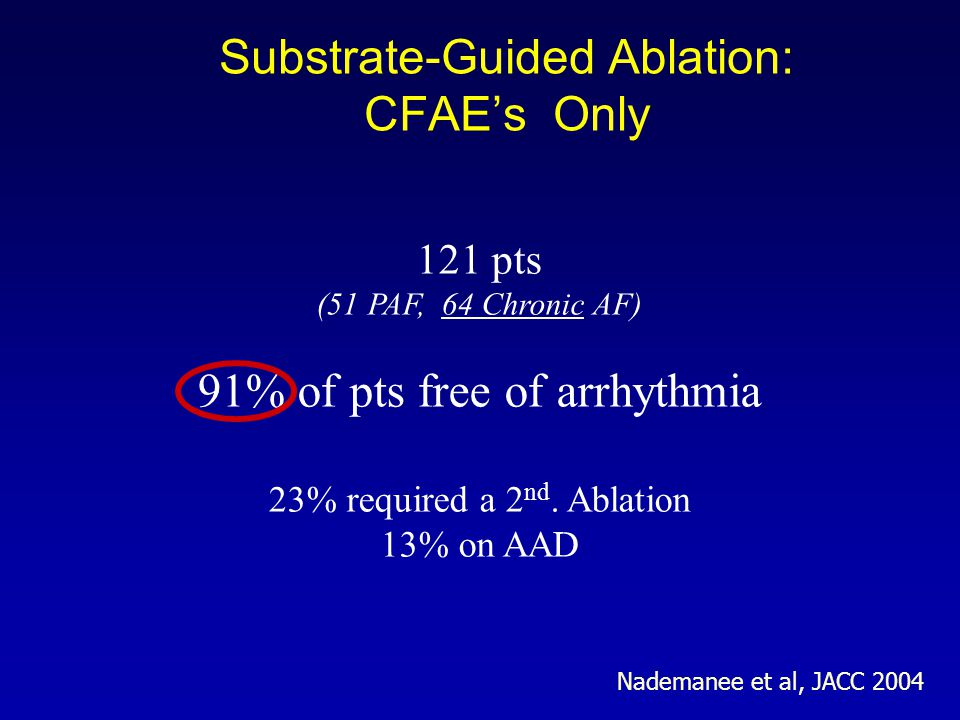 Substrate-Guided Ablation: CFAE's Only