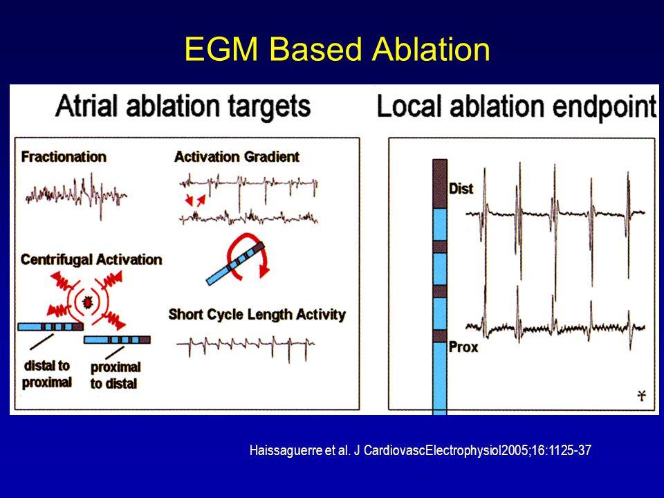 EGM Based Ablation Haissaguerre et al. J CardiovascElectrophysiol2005;16:1125-37