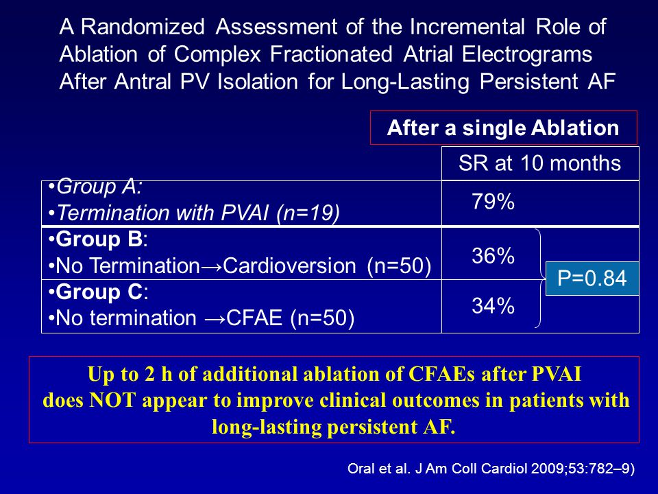 A Randomized Assessment of the Incremental Role of Ablation of Complex Fractionated Atrial Electrograms After Antral PV Isolation for Long-Lasting Persistent AF