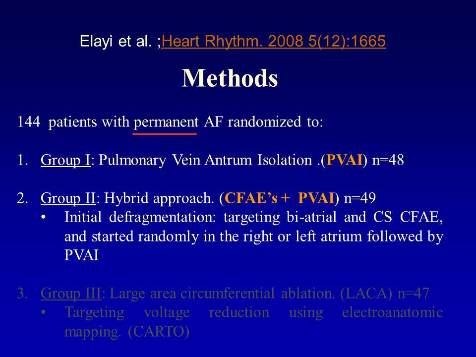 Methods Elayi et al. ;Heart Rhythm. 2008 5(12):1665