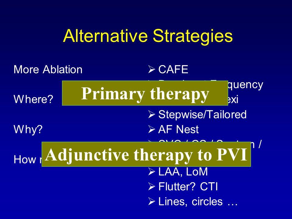 Alternative Strategies