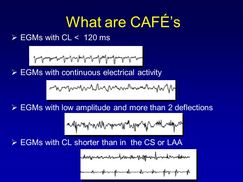 What are CAFÉ's EGMs with CL < 120 ms