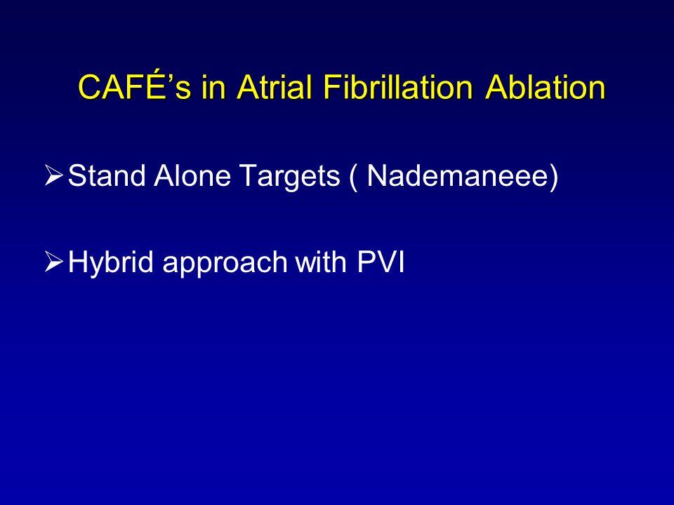 CAFÉ's in Atrial Fibrillation Ablation