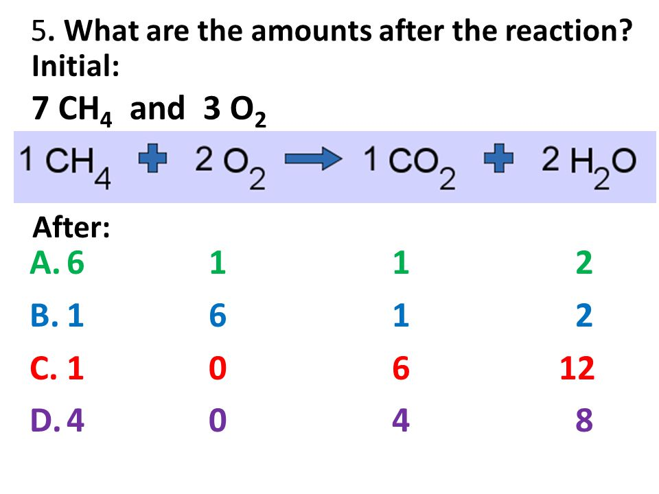 5. What are the amounts after the reaction