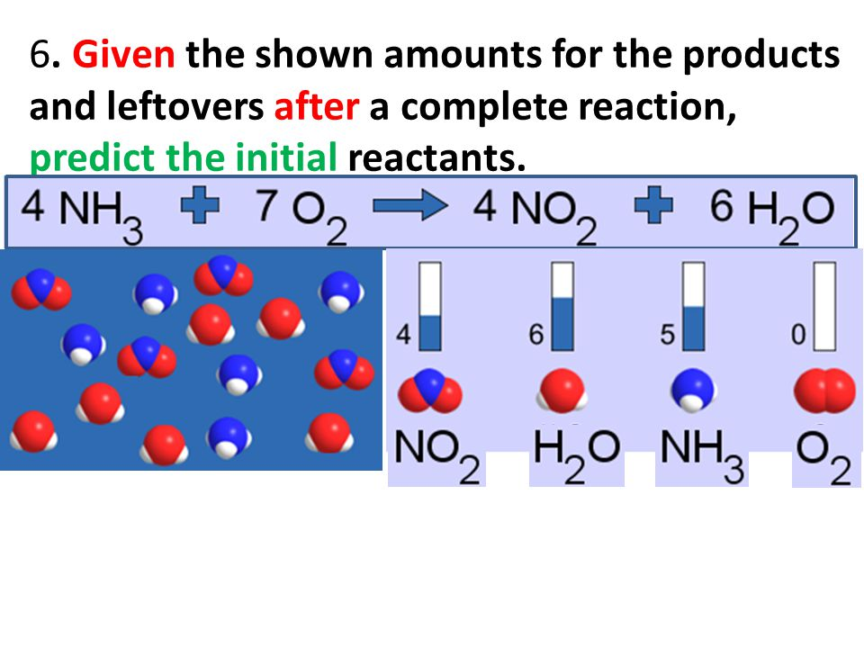 6. Given the shown amounts for the products and leftovers after a complete reaction, predict the initial reactants.