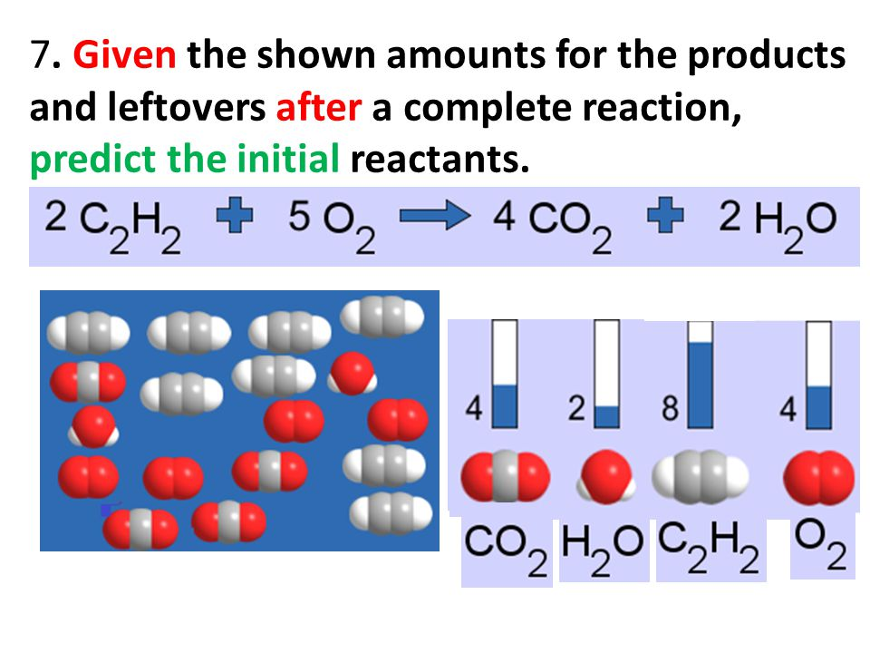 7. Given the shown amounts for the products and leftovers after a complete reaction, predict the initial reactants.