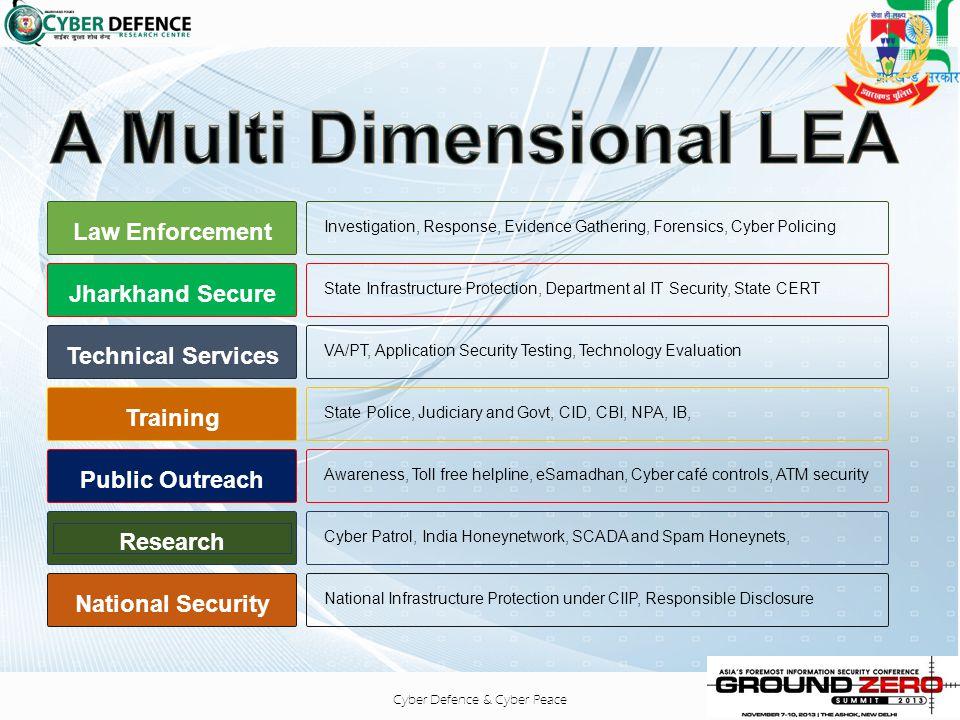A Multi Dimensional LEA