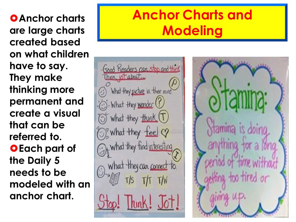 Anchor Charts and Modeling