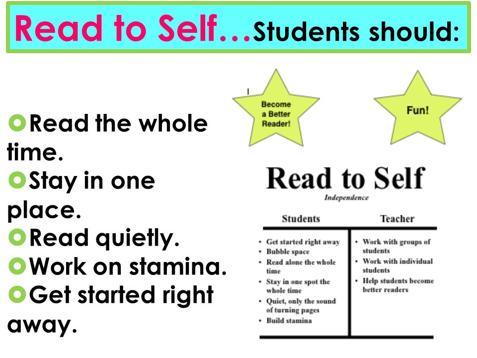 Read to Self…Students should: