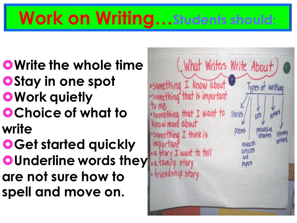 Work on Writing…Students should: