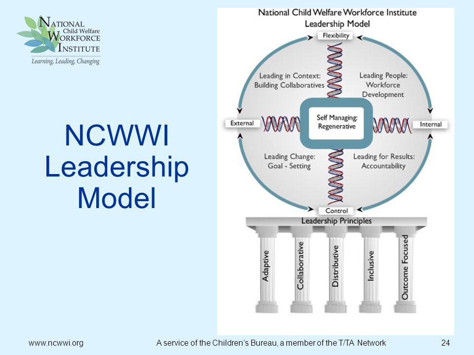 NCWWI Leadership Model