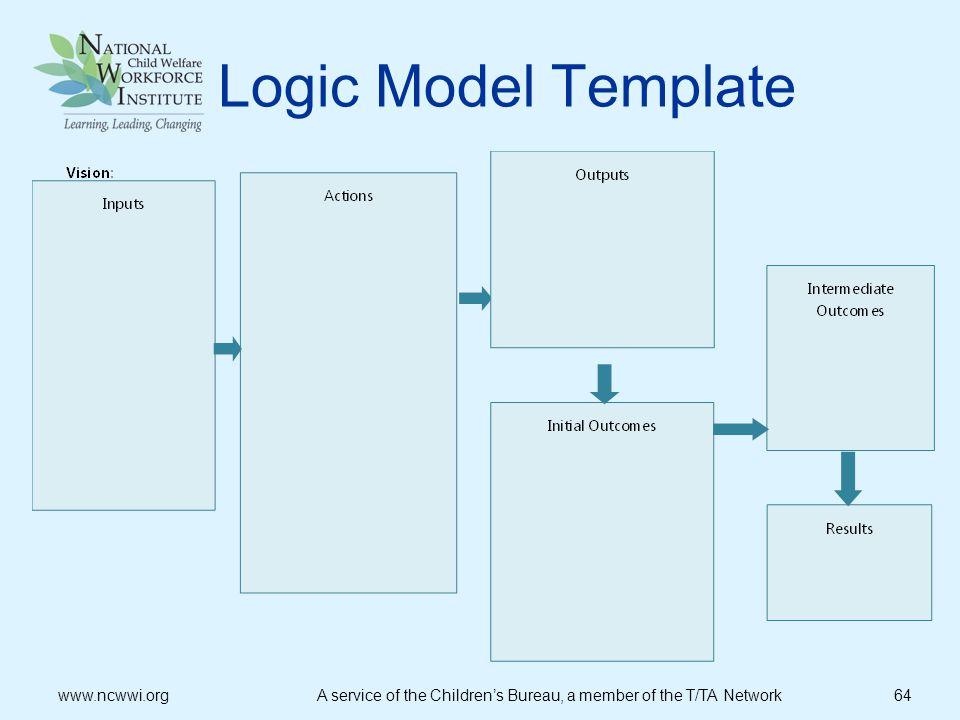 Logic Model Template www.ncwwi.org A service of the Children's Bureau, a member of the T/TA Network 64.