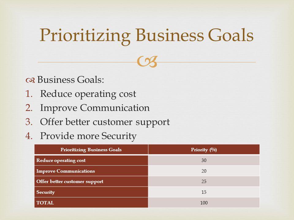 Prioritizing Business Goals