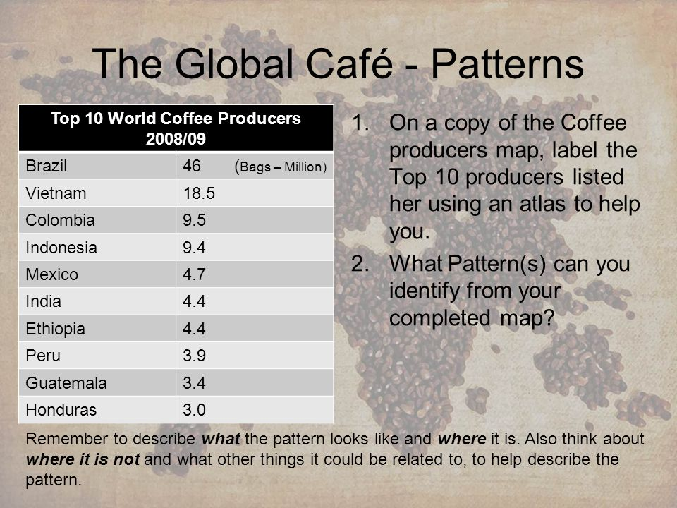 The Global Café - Patterns