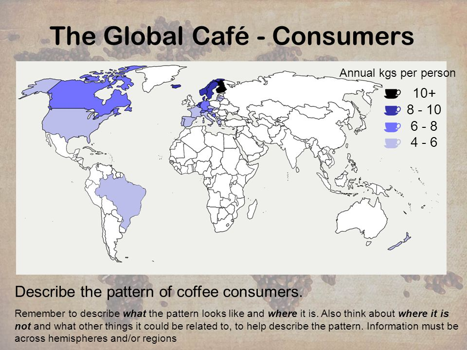The Global Café - Consumers