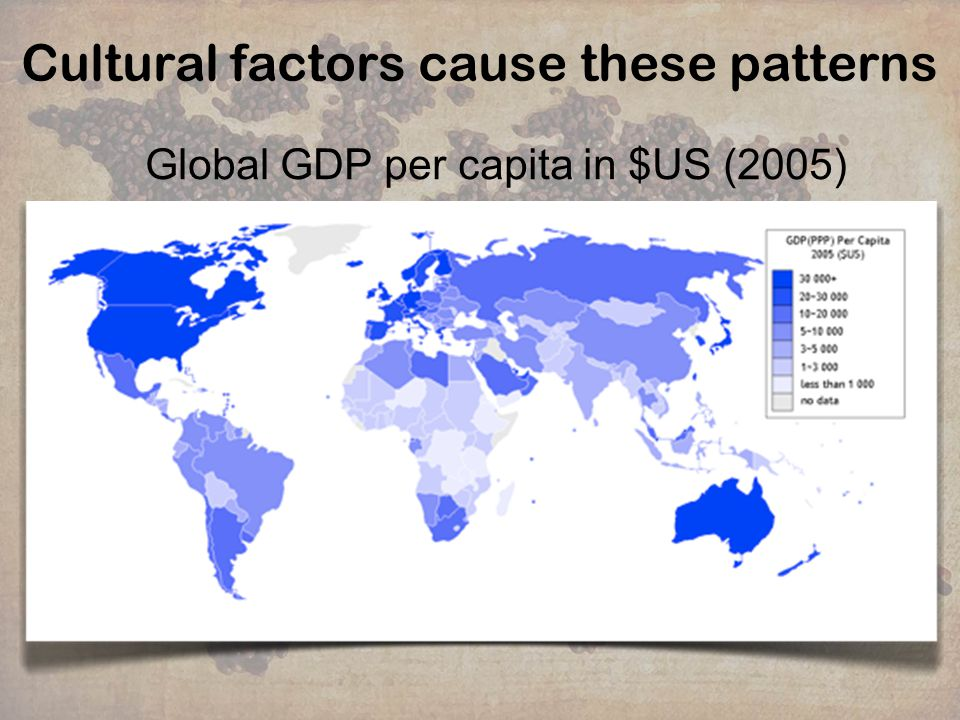 Cultural factors cause these patterns
