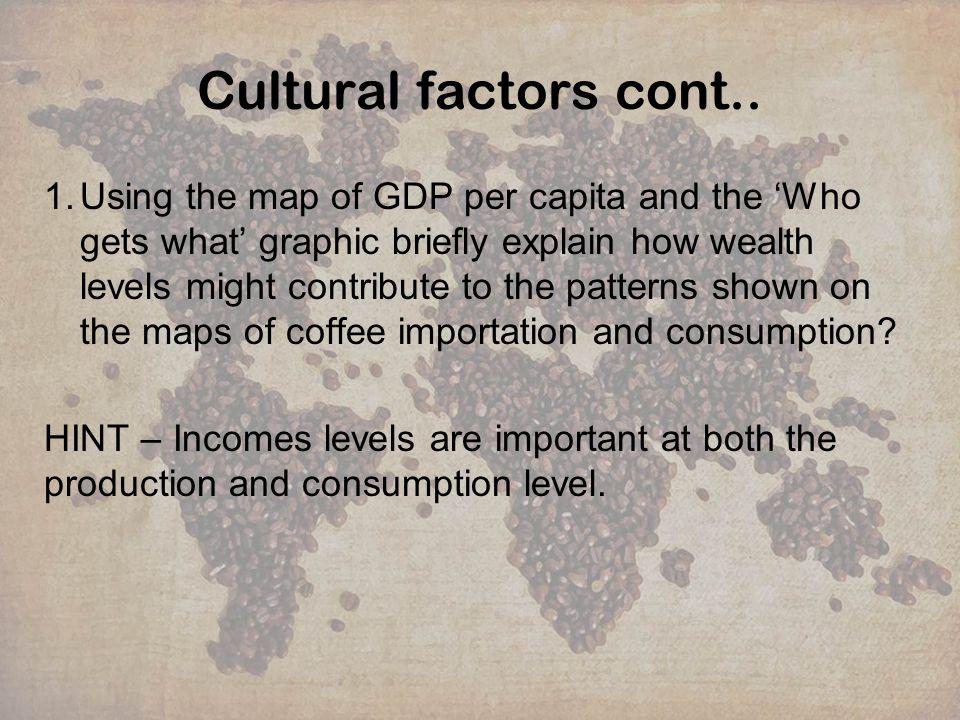 Cultural factors cont..
