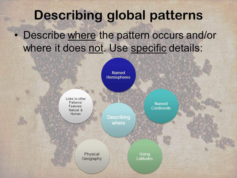 Describing global patterns