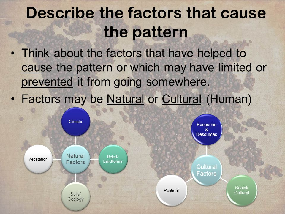 Describe the factors that cause the pattern