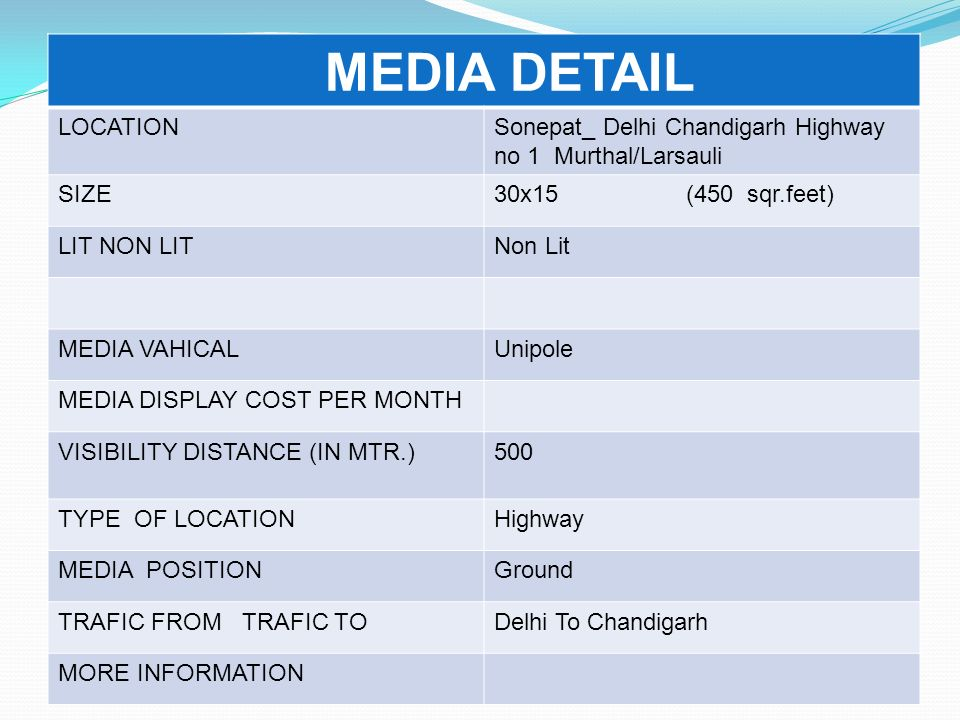 MEDIA DETAIL LOCATION. Sonepat_ Delhi Chandigarh Highway no 1 Murthal/Larsauli. SIZE. 30x15 (450 sqr.feet)