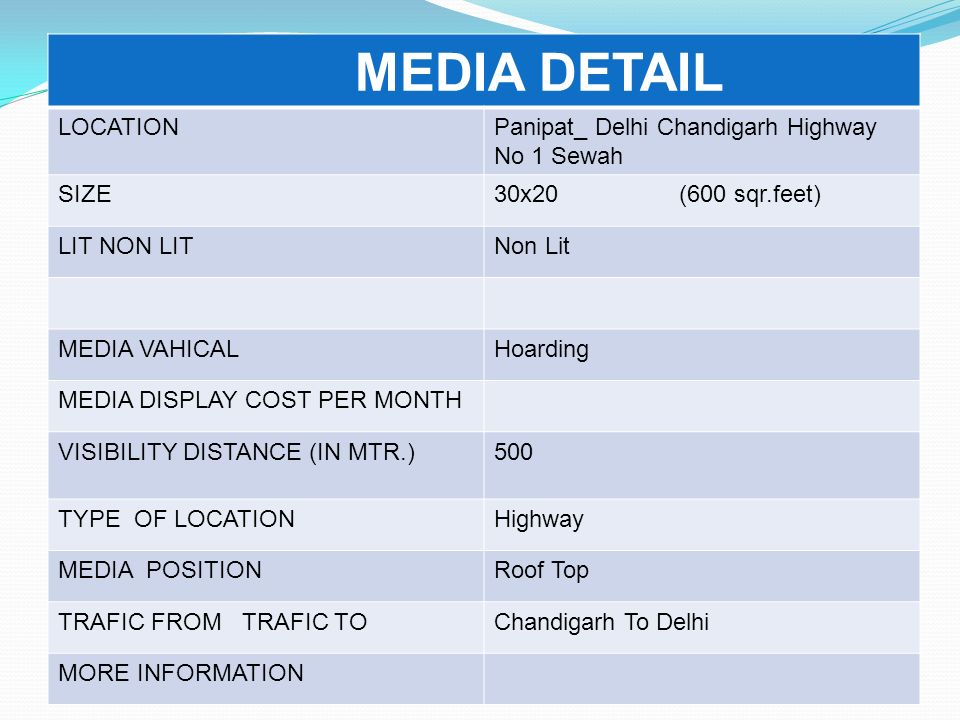 MEDIA DETAIL LOCATION Panipat_ Delhi Chandigarh Highway No 1 Sewah