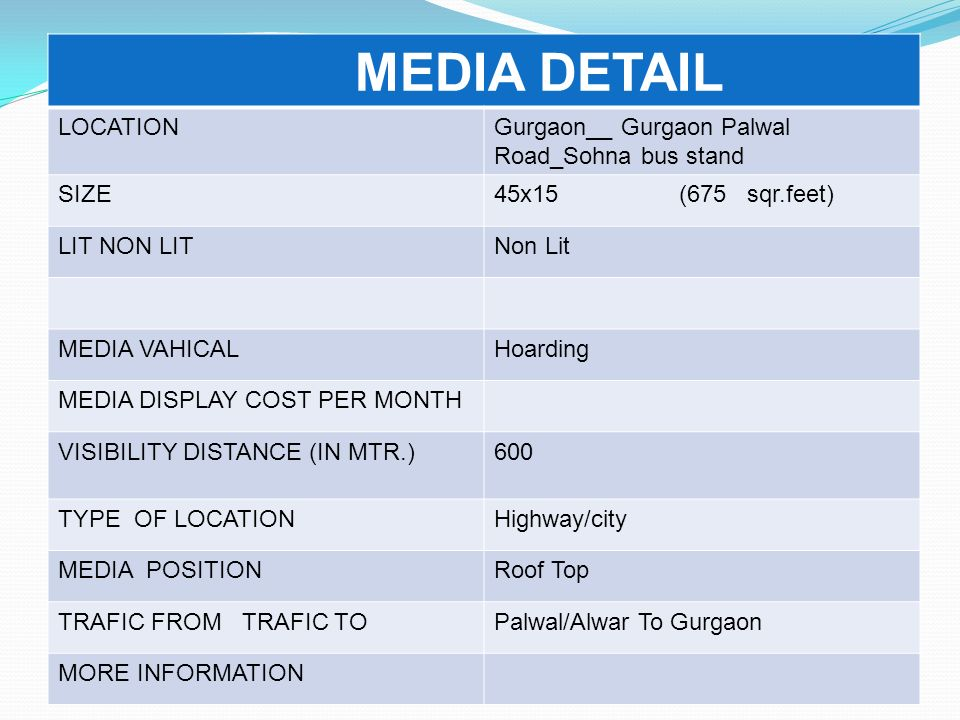 MEDIA DETAIL LOCATION Gurgaon__ Gurgaon Palwal Road_Sohna bus stand