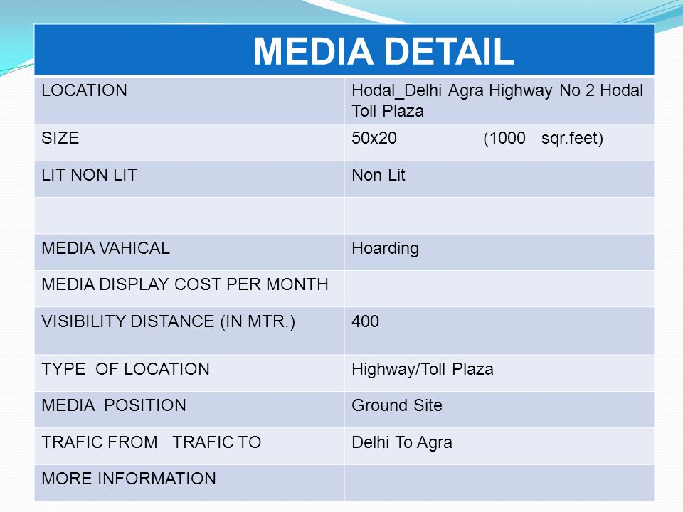 MEDIA DETAIL LOCATION Hodal_Delhi Agra Highway No 2 Hodal Toll Plaza