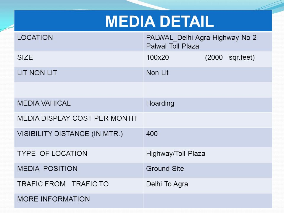 MEDIA DETAIL LOCATION PALWAL_Delhi Agra Highway No 2 Palwal Toll Plaza