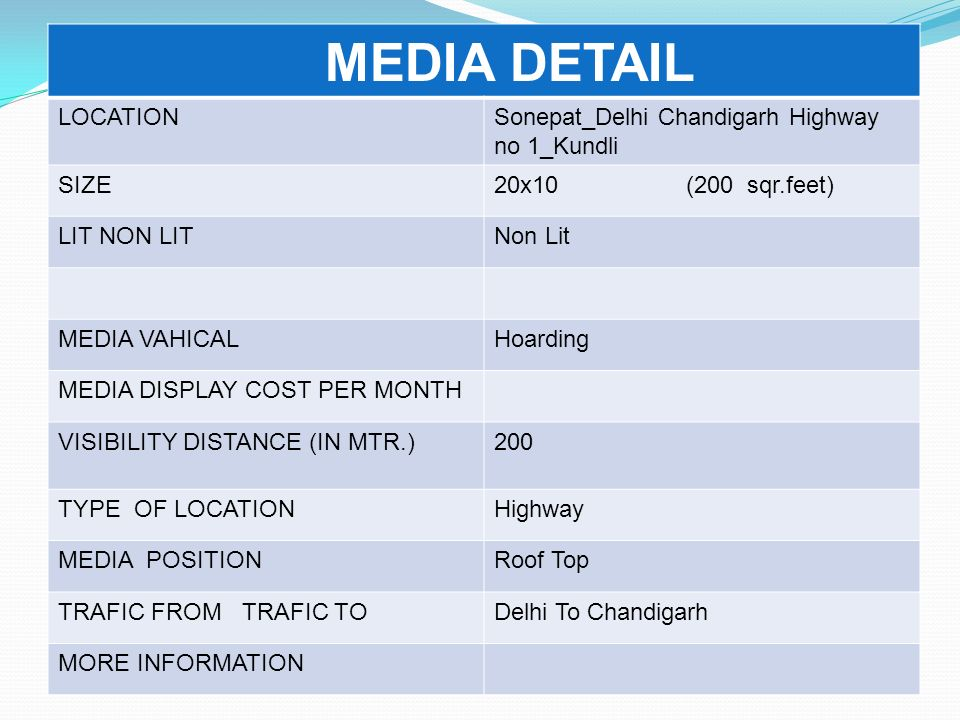 MEDIA DETAIL LOCATION Sonepat_Delhi Chandigarh Highway no 1_Kundli