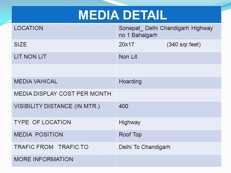 MEDIA DETAIL LOCATION Sonepat_ Delhi Chandigarh Highway no 1 Bahalgarh