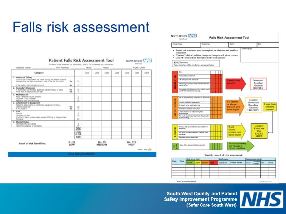 Falls risk assessment