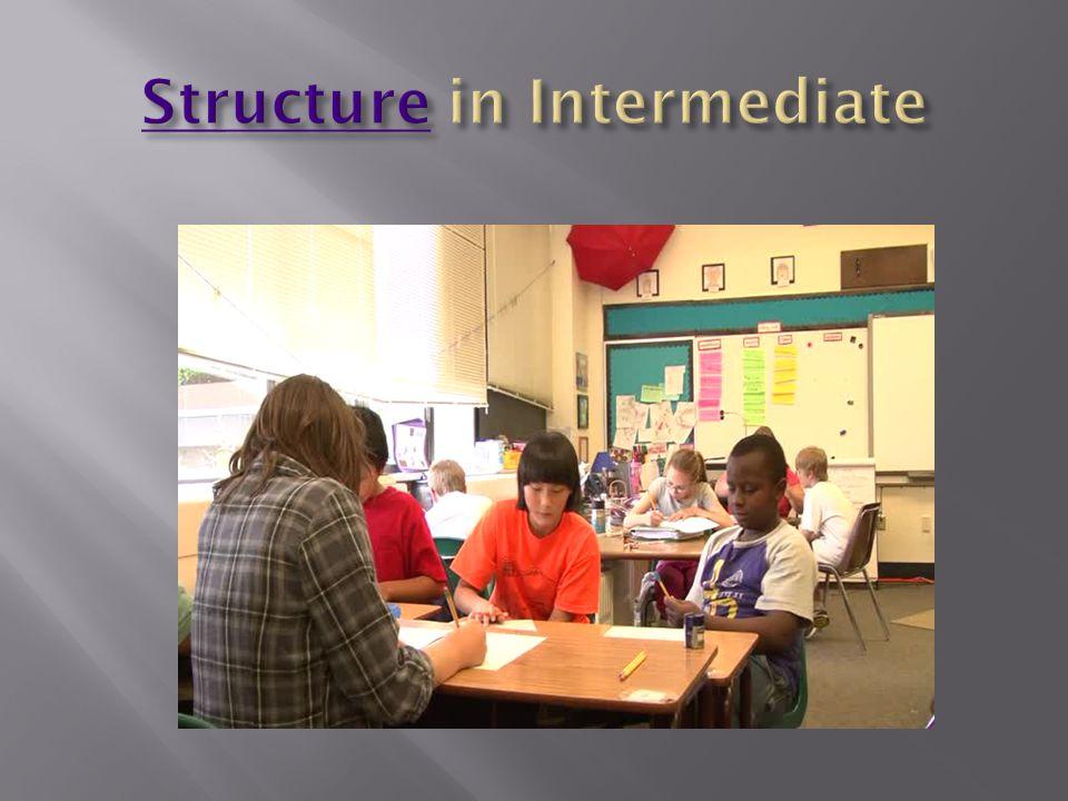Structure in Intermediate