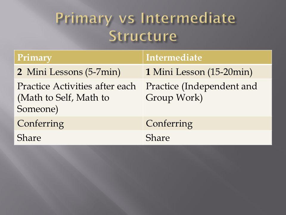 Primary vs Intermediate Structure