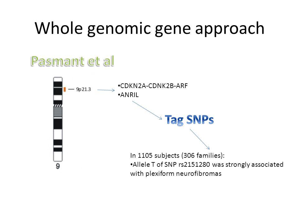 Whole genomic gene approach