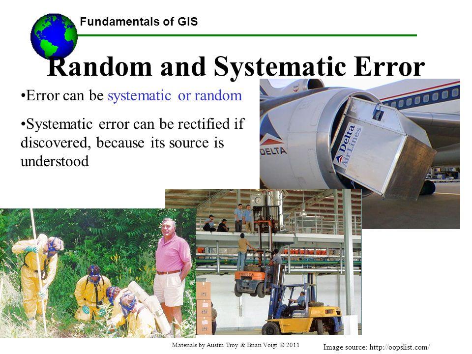 Random and Systematic Error