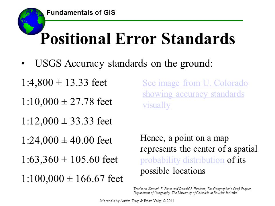 Positional Error Standards