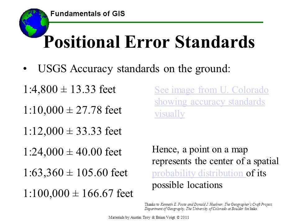 Positional Error Standards