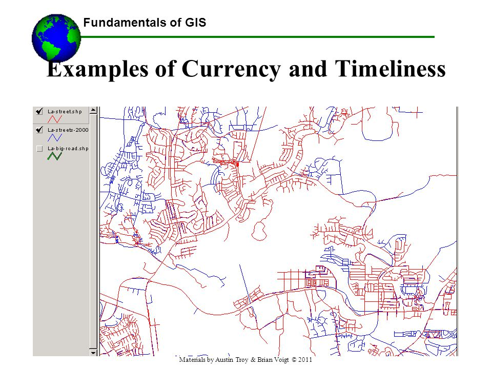 Examples of Currency and Timeliness