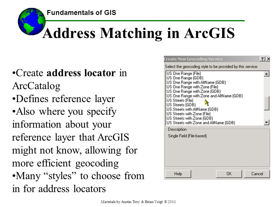 Address Matching in ArcGIS